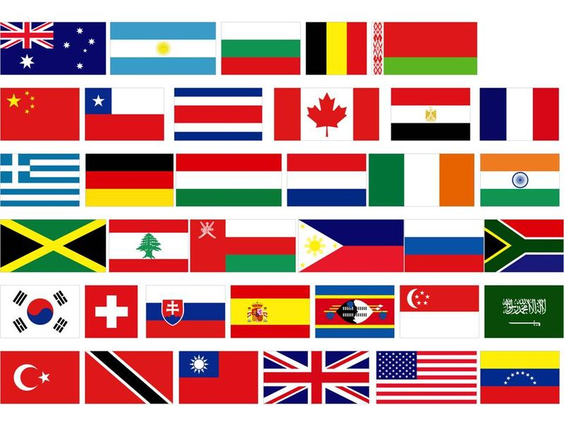 Blog flags